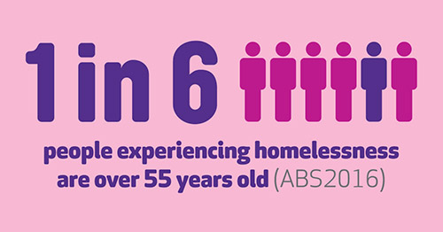 1 in 6 people experiencing homelessness are over 55 years old