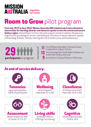 Room to grow infographic thumbnail